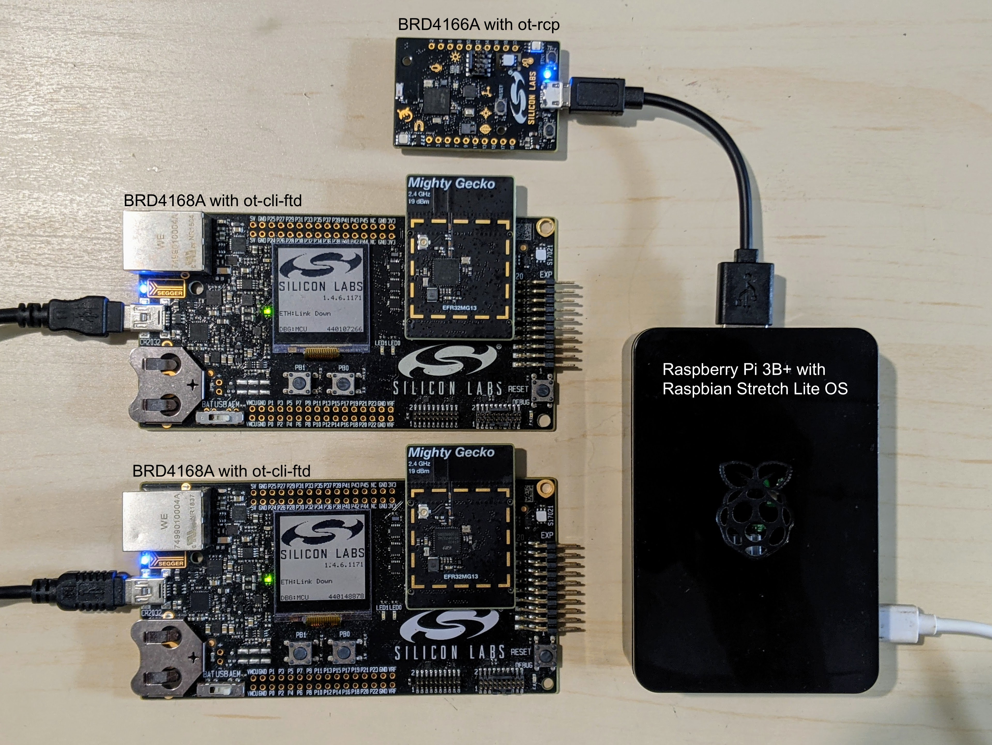 EFR32MG Hardware configurado