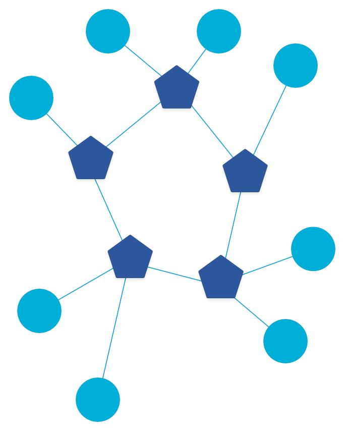 OT Conectado conjunto dominante